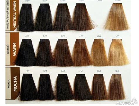 8g hair color matrix socolor 8g szukaj w blond w蛯osy fryzury