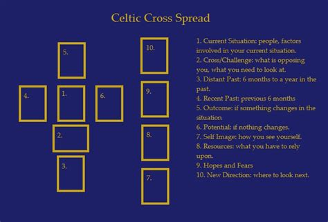to layout meaning tarot spreads celtic cross enlightenmenttarot