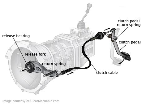 mercury topaz clutch cable replacement cost estimate