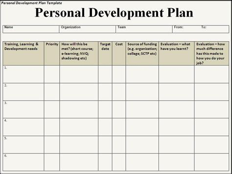 6 Free Personal Development Plan Templates Excel Pdf Formats Personal Development Plan Template