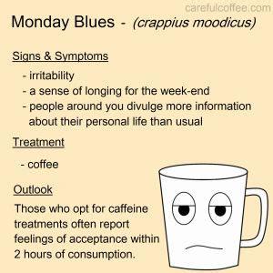 Monday Coffee Meme - lol monday blues laughable pinterest