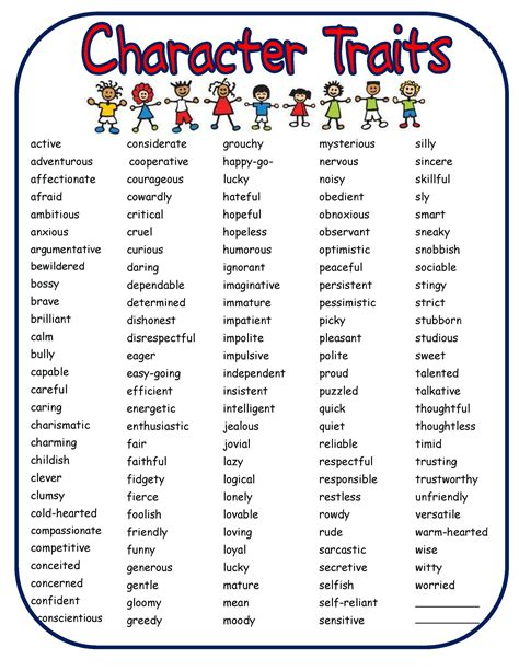 Identifying Character Traits Worksheet Free by Printables Character Traits Worksheet Happywheelsfreak