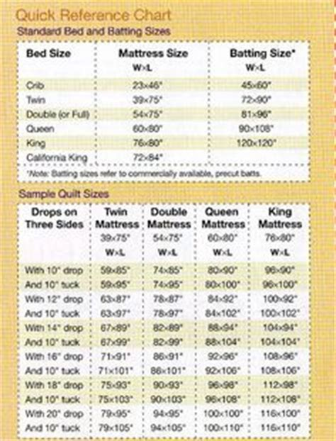 Sizes Of Quilts For Beds by 1000 Ideas About Quilt Size Charts On Quilt
