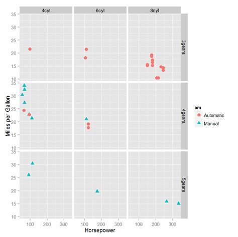 add themes to ggplot quick r ggplot2 graphs