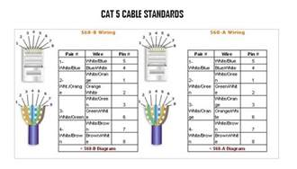 cat5e color order network cat 5e ethernet wiring diagram get free image