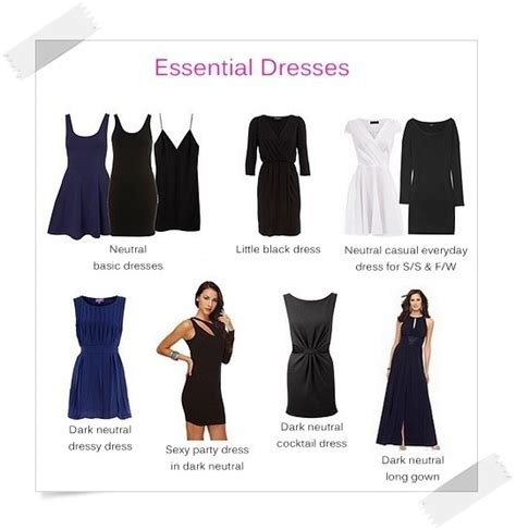 Wardrobe Essentials by Wardrobe Essentials Checklist For List Of