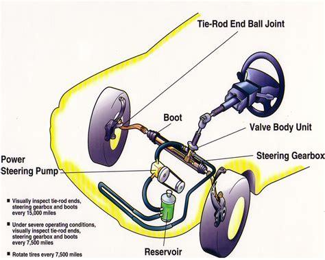 Cross Bar Model Jepit Mobil Toyota Innova 2007 power steering maintenance free true or false