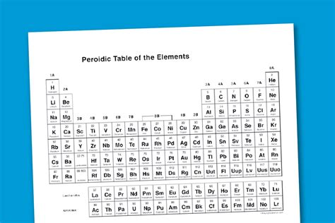 printable dynamic periodic table groups of periodic table dynamic periodic table of