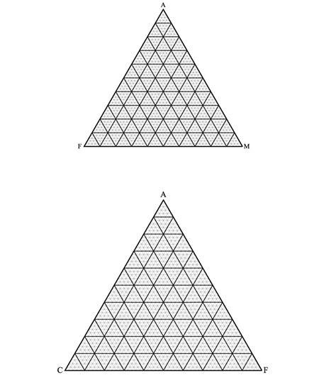 acf and akf diagrams petrology homework exercise