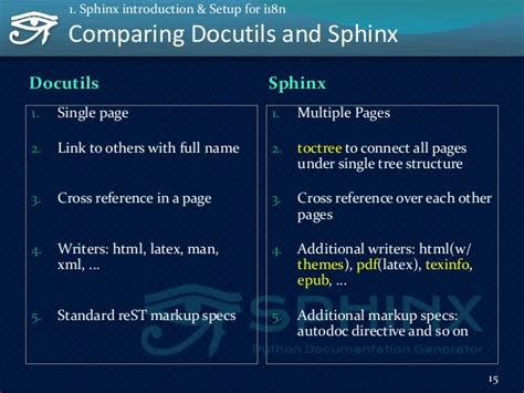 html themes sphinx sphinx autodoc automated api documentation pycon apac