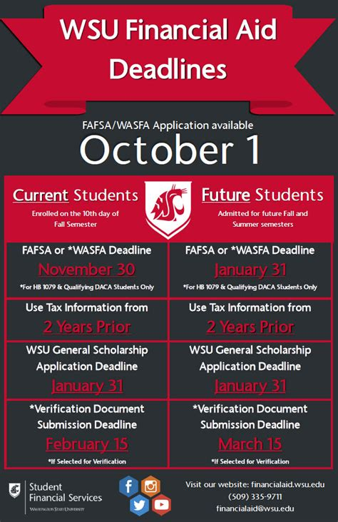 Wsu Financial Aid Office by 2018 2019 Fafsa Wafsa Available October 1st Student