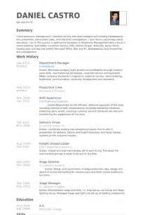 department manager resume samples visualcv resume