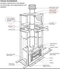 gas fireplace insert replacement parts installation shopchimney