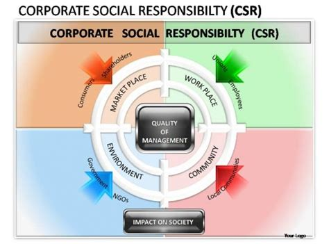 corporate social responsibility powerpoint   powerpoint  designs