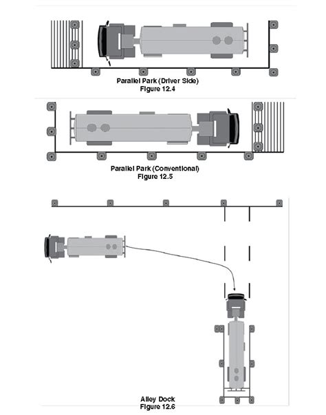 Cdl Section 14 Practice Test by Cdl Alley Dock Dimensions Crafts