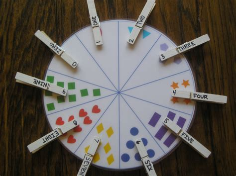 color wheel numbers planet of the apels busy bag day 13 color