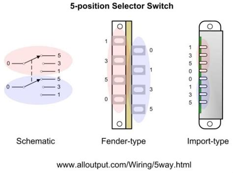 5 way switches explained alloutput