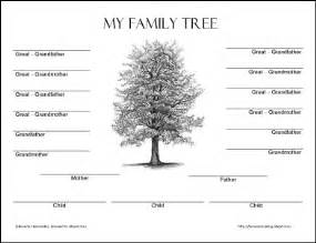 family tree template pdf fritters coloring page teachable moments in december