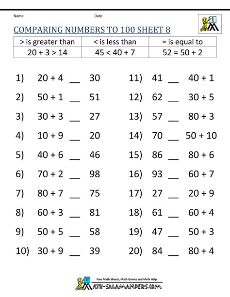 Math 8 Grade Worksheets by Greater Than Less Than Worksheet Comparing Numbers To 100
