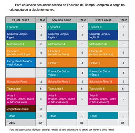 tercer grado primaria programa curricular distribuci 243 n del tiempo lectivo en la propuesta curricular