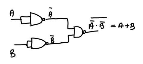porte logiche universali elettronica digitale logica combinatoria oer commons