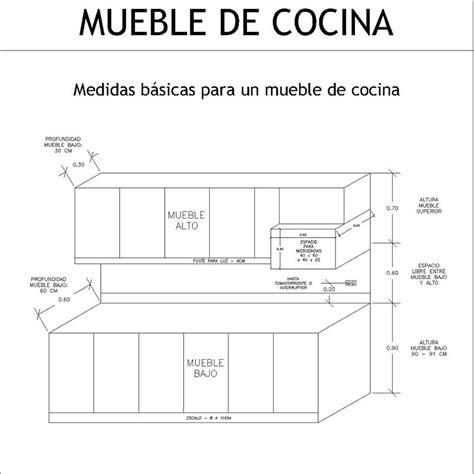 cuanto mide  mueble de cocina cuanto mide  modular