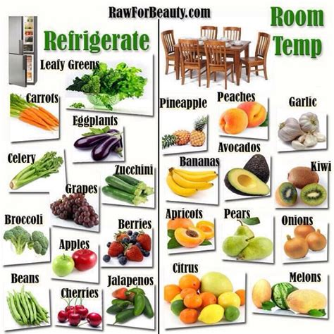 fruit vs vegetable which fruits and vegetables should be stored in the