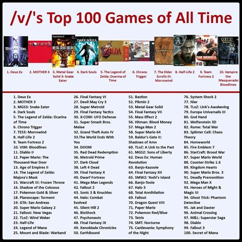 The Top Five Most Controversial Video Games Of All Time - v s 100 top games of all time