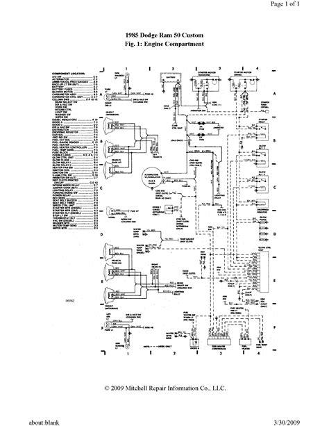 ram trucks wiring diagram 28 images free auto wiring