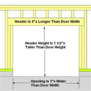 How To Frame In A Garage Door Door Frame Garage Door Framing
