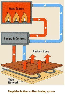 perfect home hvac design hvac design tips for your new home