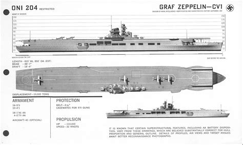 aircraft carrier floor plan dirty 30s ships trains planes