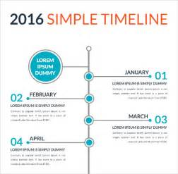 simple timeline template simple timeline template 10 free documents in