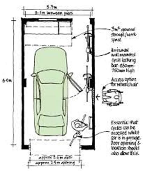 single garage dimensions garage sizes search home design guides