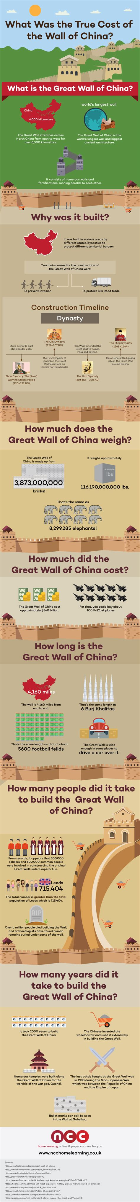what is the true total cost to build a quality residential how much did it cost to build the great wall of china