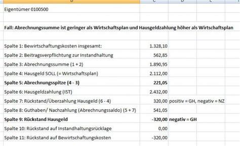 Mahnung Hausgeld Muster Oft Absichtlich Vergessen 220 Bersicht Aller Nachzahlungen Und Guthaben F 252 R Alle Wohnungseigent 252 Mer