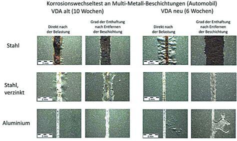 Stahl Verzinkt Lackieren by Korrosionsschutz Beschichtungen Auf Multi Metall