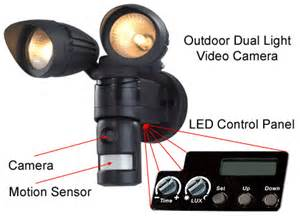 Wireless Motion Sensor Light Floodlight Camera Outdoor Security Camera Video