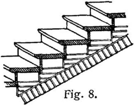 Gartentreppen Aus Stein 1904 treppen