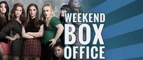 Pitch Box Office by Weekend Box Office Pitch Two Hits A High Note