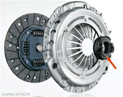 peugeot 307 clutch replacement cost clutch problems help