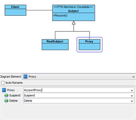 proxy pattern software engineering working with proxy design pattern