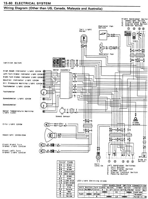 Zx6r Wire Diagram - Wiring Diagram Schemas