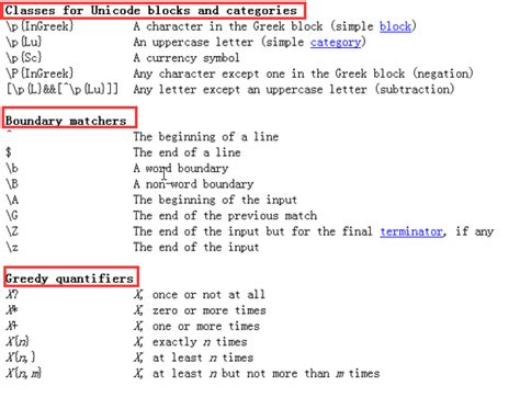 java pattern compile flags java基础知识回顾 正则表达式 博客 云栖社区 阿里云