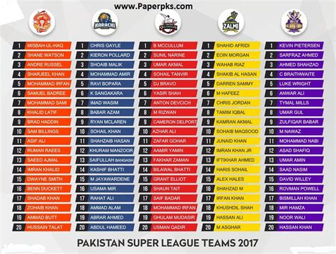 2017 all time photo player list psl 2018 teams and players list download free paperpks