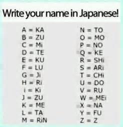 Guarantee Letter In Japanese Translation 17 Best Images About Japanese Translator Interpreter On Language Japanese Language