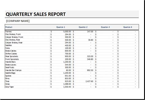 sle report templates quarterly sales report template for excel excel templates