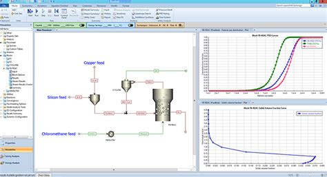 layout optimisation software chemical process optimization software chemical process