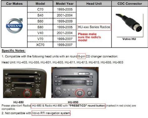 yatour digital mp  cd changer adapter usb sd aux  volvo hu series radio hu  hu