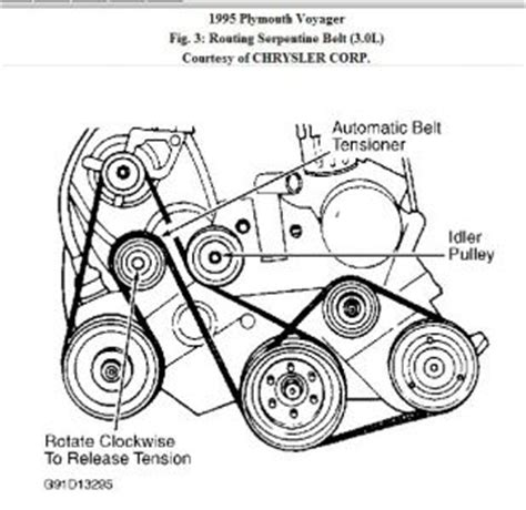 electric power steering 1995 chrysler town country transmission control 2000 plymouth voyager engine diagram 2000 free engine image for user manual download
